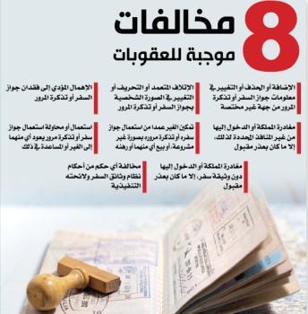 100 ألف ريال غرامة أو «المنع» 5 سنوات لمخالفي «وثائق السفر»