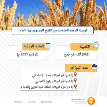 مؤسسة الحبوب ترسي الدفعة الخامسة من القمح المستورد