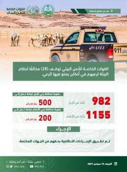 «الأمن البيئي»: ضبط 28 شخصا لارتكابهم مخالفات رعي