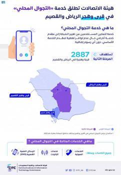 «الاتصالات» تطلق خدمة التجوال المحلي في قرى و هجر الرياض والقصيم