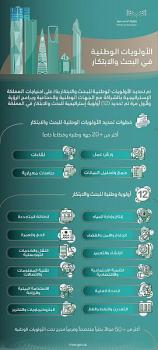 «التعليم» تحدد 12 مجالاً ضمن الأولويات الوطنية في البحث والتطوير