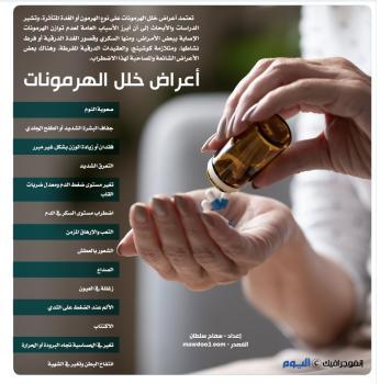 أعراض خلل الهرمونات