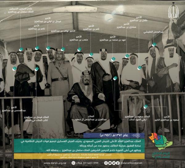 صورة قبل 69 عاما .. أول عرض عسكري برعاية المؤسس وحضور الملك سلمان