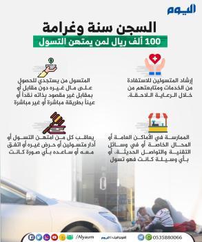 عاجل : السجن سنة وغرامة 100 ألف ريال لمن يمتهن التسول