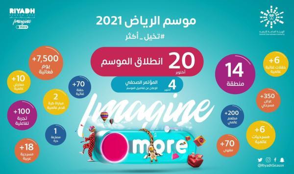 «تخيل أكثر».. موسم الرياض ينطلق 20 أكتوبر