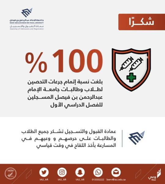 عبدالرحمن الفيصل بالدمام .. اول جامعة تعلن نسبة التحصين 100%