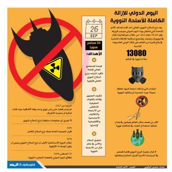 اليوم الدولي للإزالة الكاملة للأسلحة النووية