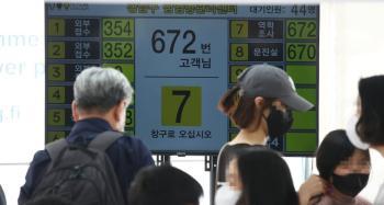 6 وفيات و2382 إصابة جديدة بكورونا في كوريا الجنوبية