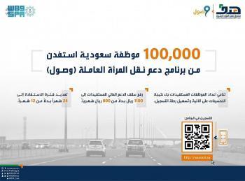 «هدف»: 100 ألف موظفة سعودية استفَدْنَ من برنامج «وصول»
