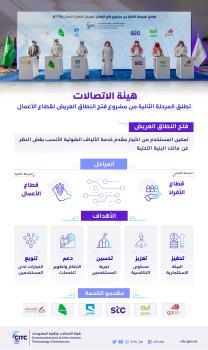 إطلاق المرحلة الثانية من مشروع فتح النطاق العريض لقطاع الأعمال