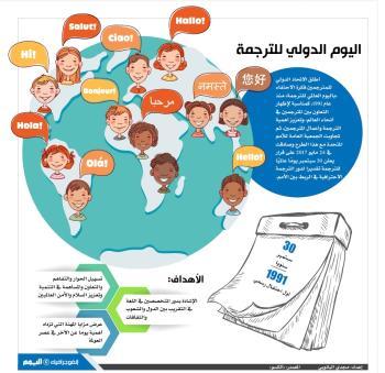 اليوم الدولي للترجمة