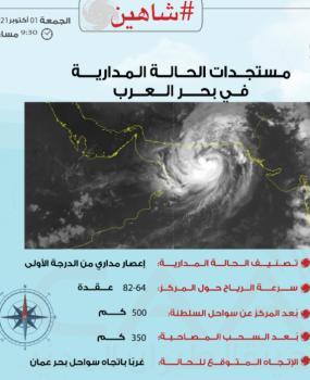 عاجل : السفارة في عمان تحذّر المواطنين المقيمين من إعصار شاهين