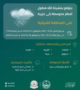 أمطار متوسطة إلى غزيرة على الشرقية : عاجل