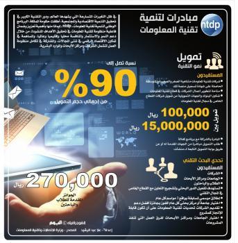 مبادرات «NTDP» لتنمية تقنية المعلومات
