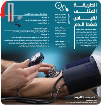 الطريقة المثلى لقياس ضغط الدم