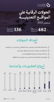 20 بالشرقية.. «الصناعة» تصدر 136 عقوبة على المنشآت المخالفة