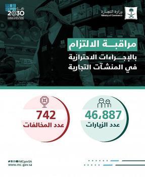 التجارة: تحرير 742 مخالفة فورية للتدابير الوقائية