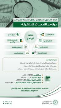 البنك المركزي يطلق النسخة الثانية من «برنامج الأبحاث المشتركة»