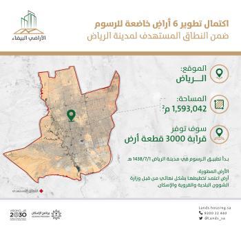 تطوير 6 أراضٍ بيضاء من قبل ملاكها في الرياض