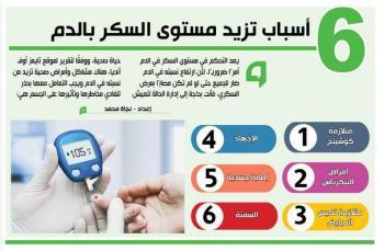 6 أسباب تزيد مستوى السكر بالدم